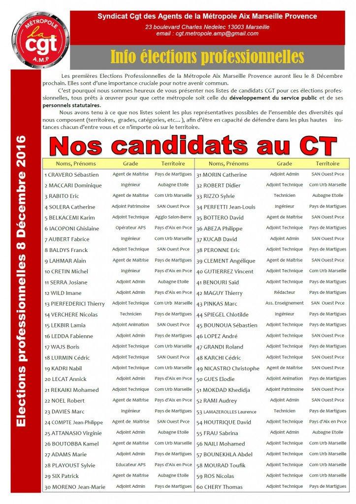 liste candidats p1